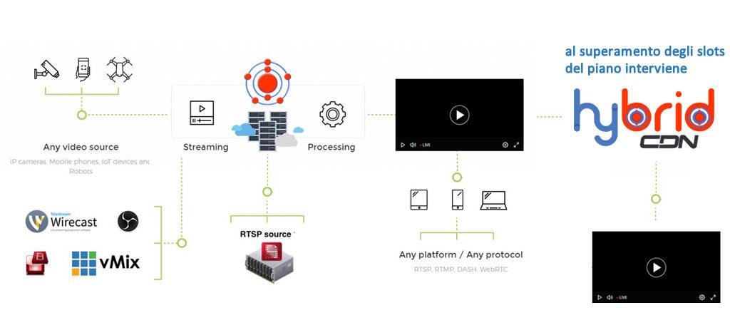 cdn video streaming.png 1