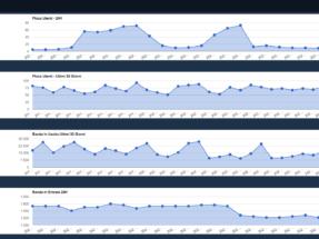 Cloud TV - Video Streaming - Server Video Streaming - Playlist Scheduler - Web TV Server Video