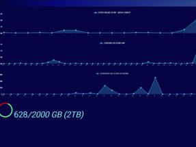 cloud stats cdn